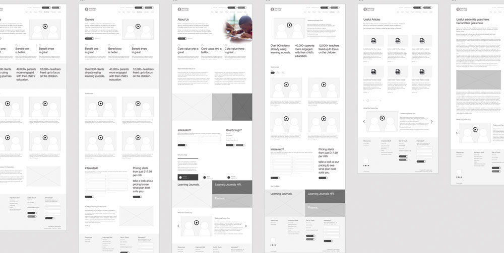 wireframing-process